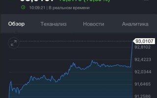 Рубль вновь рухнул. Евро уже по 93